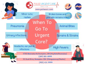 Read more about the article When to Go to Urgent Care?