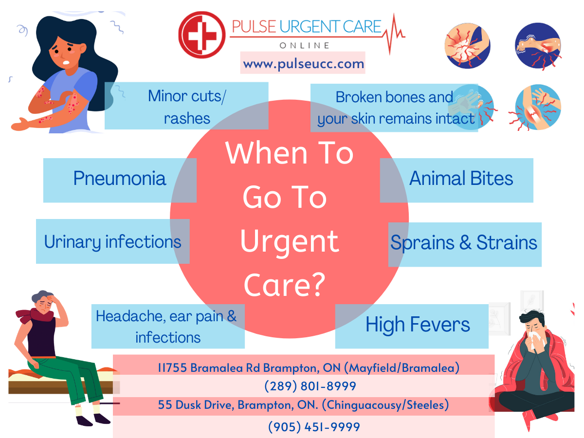You are currently viewing When to Go to Urgent Care?