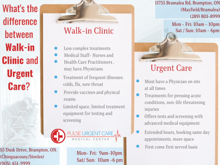 What is the difference between urgent care and a walk-in clinic?